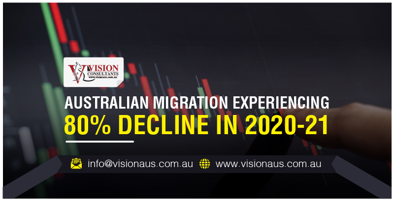 https://visionaus.com.au/wp-content/uploads/2020/07/Australian-Migration-2020-Exemptions-for-Temporary-visa-holders.jpg